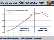 Datos_economia